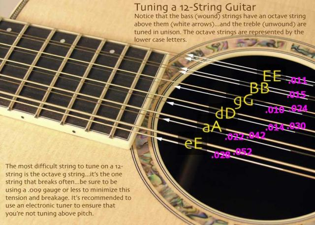 How to Tune a 12-string Guitar