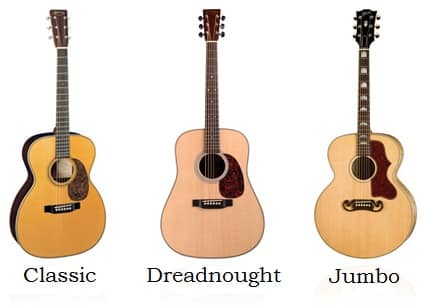 acoustic-guitars-body-styles