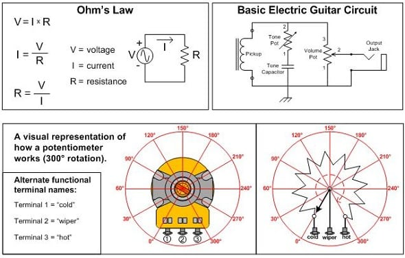 Basic Electric Guitar Circuits: Potentiometers and Tone Capacitors