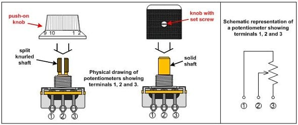 Potentiometers and Tone Capacitors
