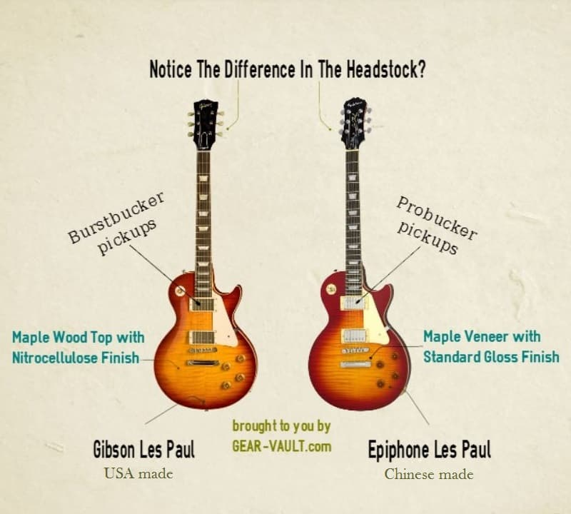 Les Paul: Gibson vs Epiphone – Can You Tell The Difference?